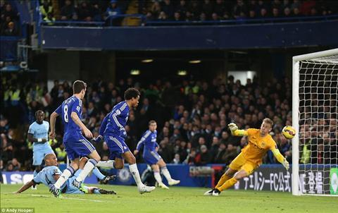 Truc tiep Chelsea vs Man City 00h30 12 vong 23 Ngoai hang Anh hinh anh
