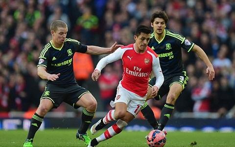 Alexis Sanchez sa sut va bai hoc tu Wayne Rooney