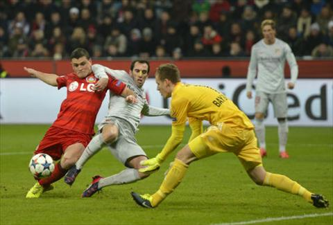 Video ban thang Leverkusen 1-0 Atletico Madrid (Luot di vong 18 Champions League 2014-2015) hinh anh