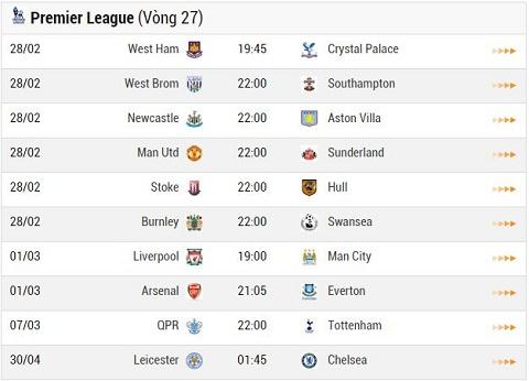 Vong 27 Premier League M.U phai thang, Liverpool do suc Man City hinh anh 3
