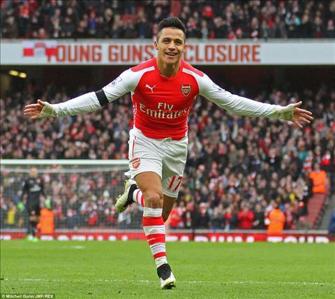 Arsenal nhan tin CUC VUI tu Alexis Sanchez hinh anh