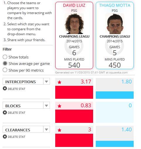Truoc them tran Chelsea vs PSG Chiec chia khoa David Luiz hinh anh 2