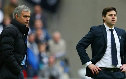 HLV Mauricio Pochettino bai phuc Jose Mourinho hinh anh