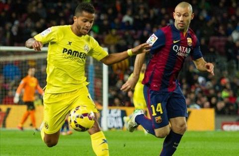 Villarreal vs Barcelona hinh anh 2