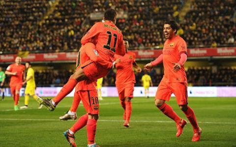 Video ban thang Villarreal 1-3 Barca (Ban ket luot ve cup Nha vua TBN) hinh anh