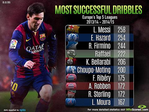 Messi va Ronaldo hinh anh