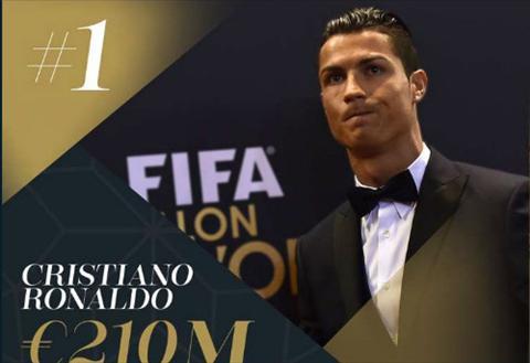 Sieu sao, sieu giau & an choi xa xi nhu Ronaldo hinh anh