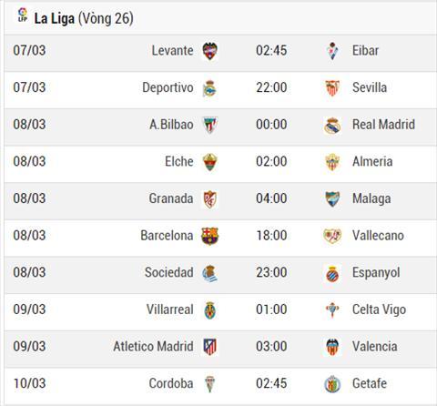 Truoc vong 26 La Liga Barca lat do Real, Atletico tach top hinh anh 2