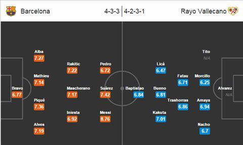 Barca vs Rayo hinh anh 2