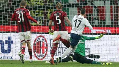 Video ban thang AC Milan 2-2 Verona (Vong 26 Serie A 2014-2015) hinh anh