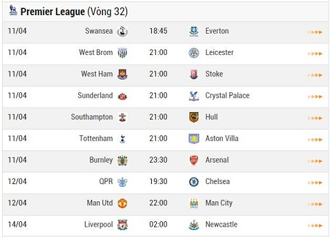 Vong 32 Premier League hinh anh 3
