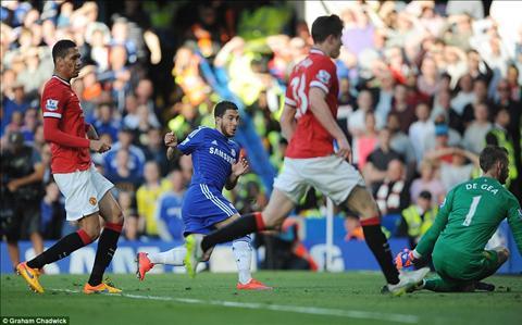 Hazard thua nhan may man sau khi toa sang trong tran Chelsea 1-0 M.U hinh anh