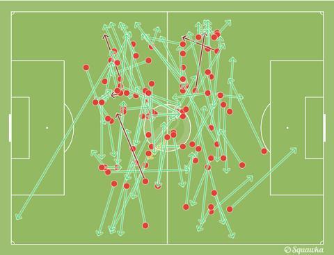 Ban do nhung duong chuyen cua Herrera trong tran Chelsea 1-0 M.U