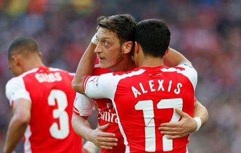 Arsenal vo dich Premier League nam 2015 hinh anh
