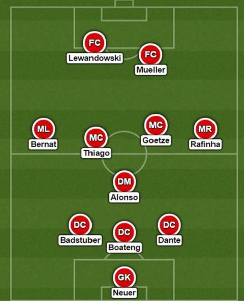 Truoc them Bayern vs Porto Hum xam nen tro ve voi doi hinh 3 hau ve hinh anh 2