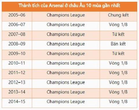 Ibrahimovic lan thu 5 lien tiep khong vuot qua tu ket Champions League hinh anh 2