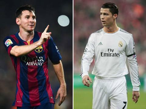 Messi & Ronaldo Buoc ngoat va nga re hinh anh