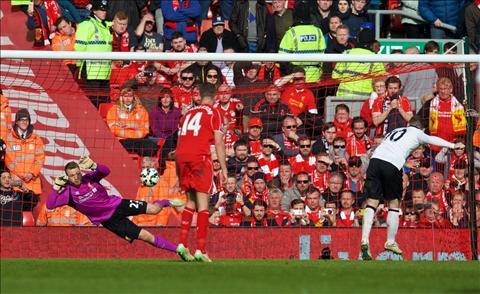 Chu luc Rooney chi duoc xep da penalty thu 5 o M.U
