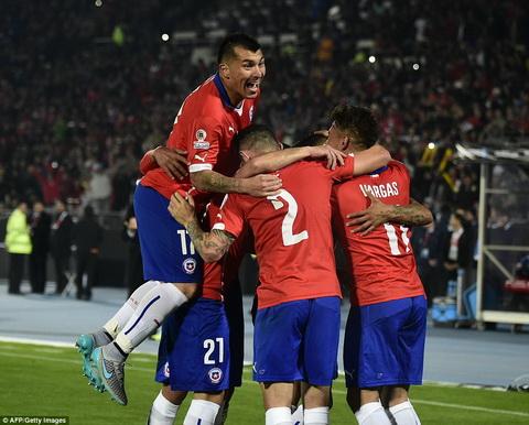 6h30 ngay 166 Chile vs Mexico Tiep da thang hoa hinh anh