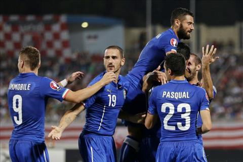 Video ban thang Croatia 1-1 Italia (Vong loai EURO 2016) hinh anh