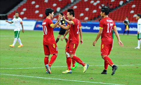 Tong hop: U23 Viet Nam 5–0 U23 Indonesia (Huy chuong Dong Seagame 28)