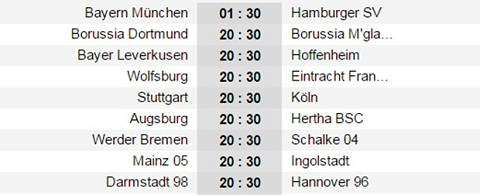 Vong 1 Bundesliga: Bayern de tho, Dortmund meo mat