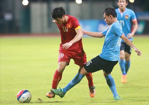 Tong hop: U23 Viet Nam 1-0 U23 Lao (Vong bang Seagame 28)