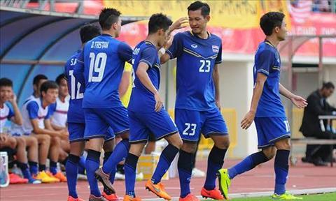 Tong hop : U23 Thai Lan 5-0 U23 Brunei (Vong bang Seagame 28)