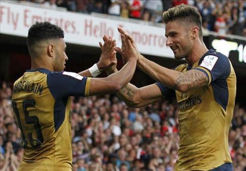 Arsenal 6-0 Lyon