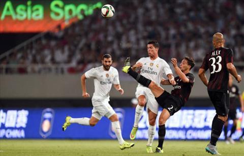 Video clip ban thang Real Madrid 0-0 (10-9) AC Milan (Giai dau ICC 2015) hinh anh
