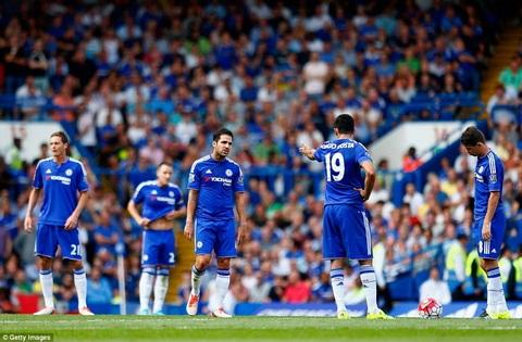 Chelsea 2-2 Swansea Hay thoi cung dau! hinh anh