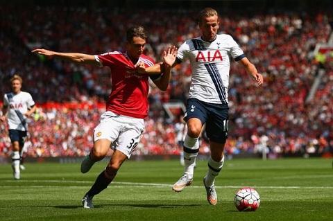 MU tro lai thuong vu tien dao Harry Kane cua Tottenham hinh anh