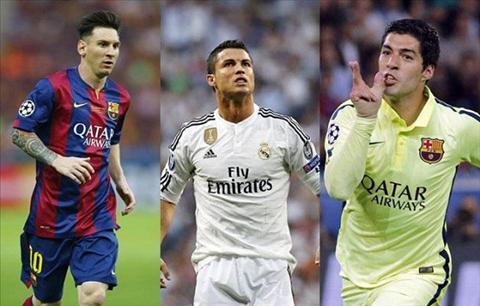 Messi, Ronaldo va Suarez tranh giai cau thu xuat sac nhat Chau Au hinh anh