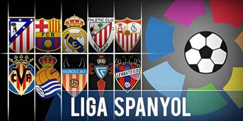 La Liga 20152016 Tu ma phan tranh hinh anh