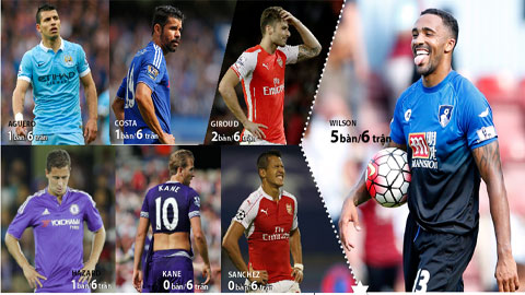 Chi Premier League la dang xem! hinh anh