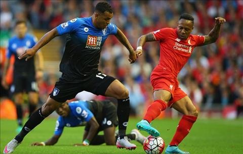 TRUC TIEP Liverpool vs Bournemouth 2h45 2910 League Cup hinh anh 2