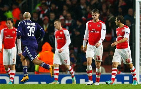 Arsenal 2-3 Olympiacos Phao thu di vao lich su Champions League hinh anh