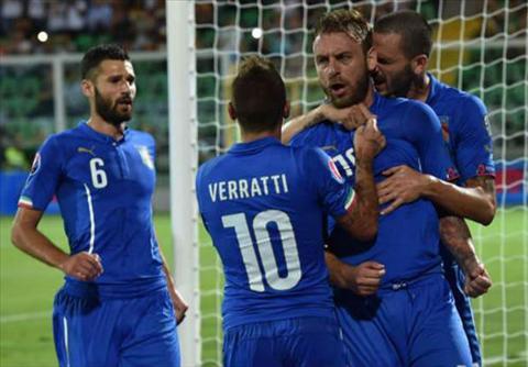 Video clip ban thang Italia 1-0 Bulgaria (Vong loai Euro 2016) hinh anh