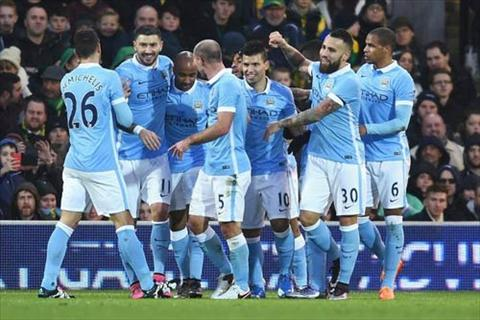 Video clip ban thang Norwich 0-3 Man City (Vong 3 FA Cup 201516) hinh anh