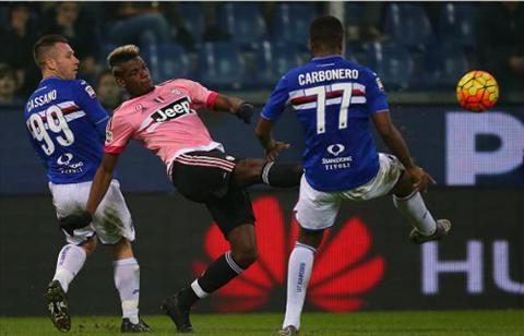 Sampdoria 1-2 Juventus (Vong 19 Serie A 2015/2016)