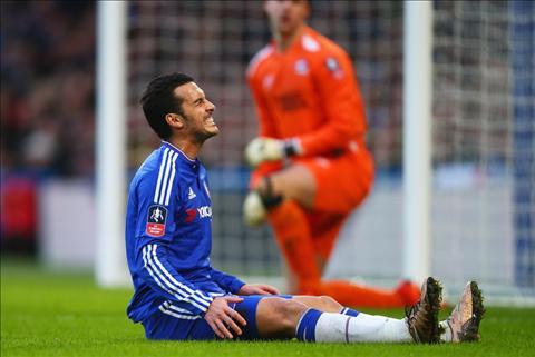 Diem nhan tran dau Chelsea vs 2-2 West Brom vong 21 Premier League hinh anh 3