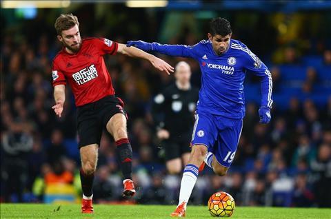 Chelsea vs West Brom Costa