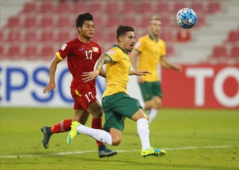 Video clip ban thang U23 Viet Nam 0-2 U23 Australia VCK U23 chau A hinh anh