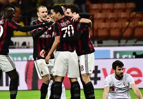 AC Milan 2-0 Fiorentina (Vong 20 Serie A 2015/2016)
