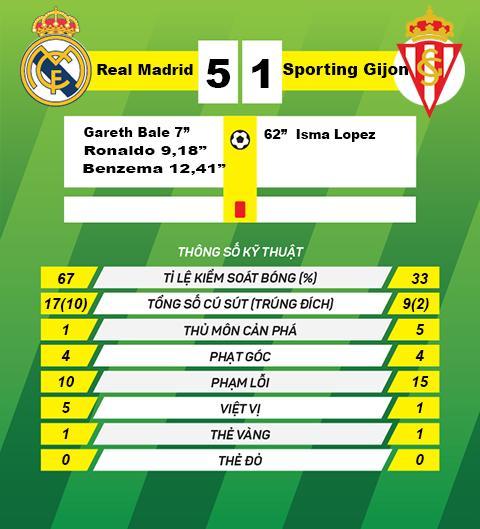 Ronaldo Toi thich lam viec voi Zidane hon Benitez hinh anh 2