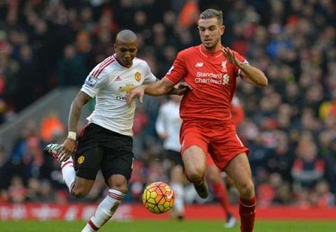 Doi hinh Liverpool hinh anh 3