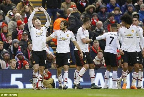 MU vo dich Premier League 201516 Cho van may cua Van Gaal hinh anh