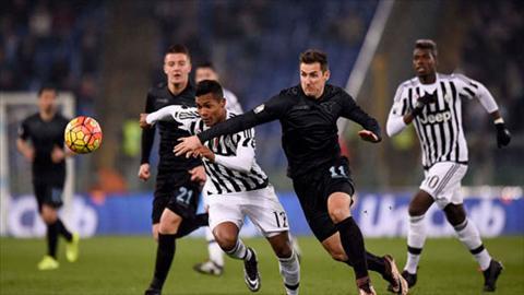 Video clip ban thang Lazio 0-1 Juventus (Cup Quoc gia Italia 20152016) hinh anh