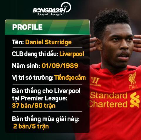 West Ham khong mua tien dao Daniel Sturridge cua Liverpool hinh anh