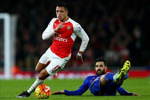 Du am tran dau Arsenal vs 0-1 Chelsea vong 23 Premier League 20152016 hinh anh 3